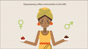 "Animation of woman with sustainable coffee in hand and text saying ""Empowering coffee communities in the DRC"""